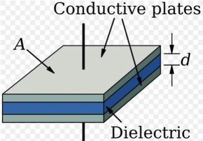 Prasad, Figure 4: Diagram of a Parallel-Plate Capacitor