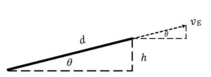 Prasad, Figure #1: Diagram of the Launcher